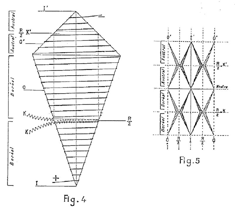 Brevet N° 630.832 - Énergies magnétiques (Perfectionnement au brevet n°591.115 du 12 novembre 1924). Brevet10