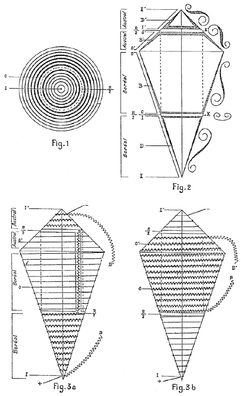Brevet N° 630.832 - Énergies magnétiques (Perfectionnement au brevet n°591.115 du 12 novembre 1924). Brevet11