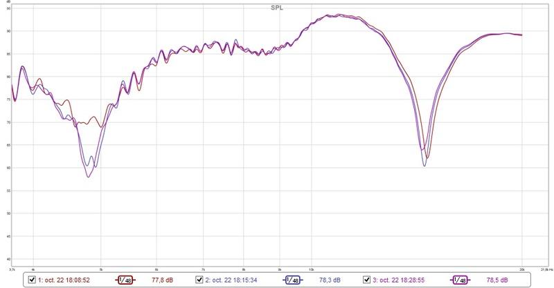 Essais câble hp pour tweter après filtre en fils de litz Avec_010