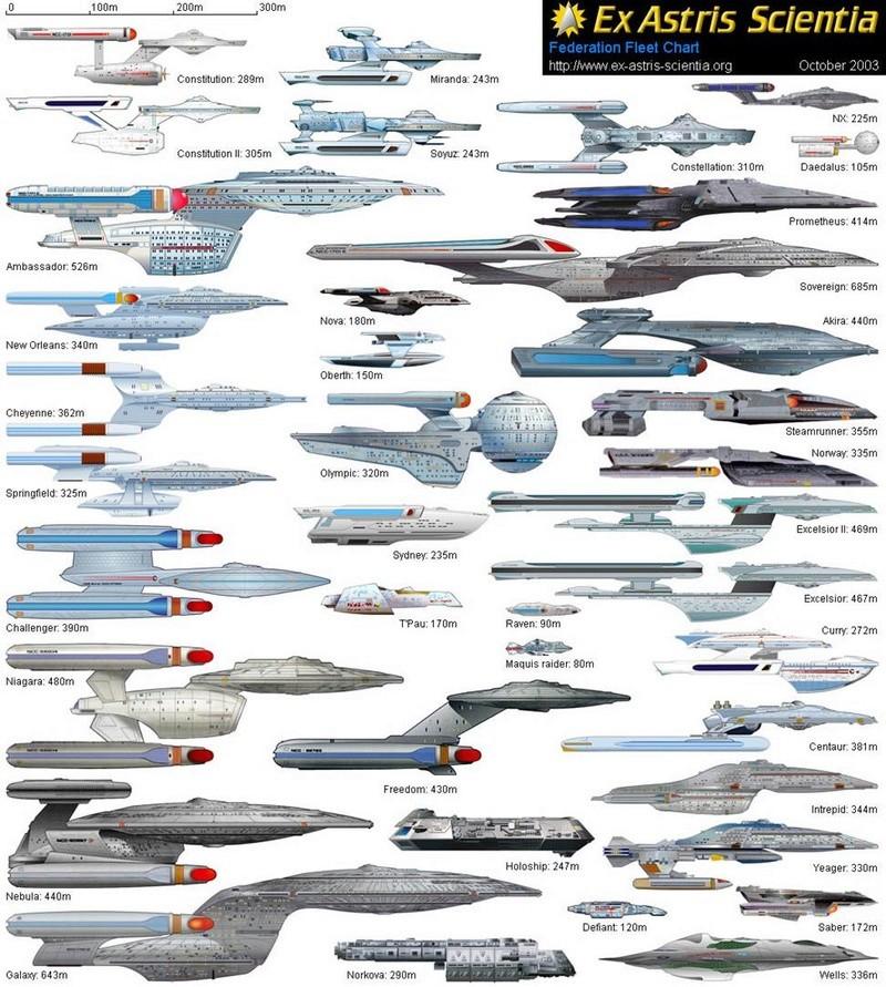 Sci-Fi Gallery Fleet10