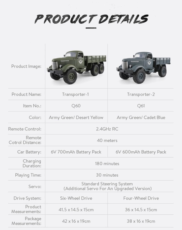 WPL 1/16 HILUX - Page 2 Htb1hg10