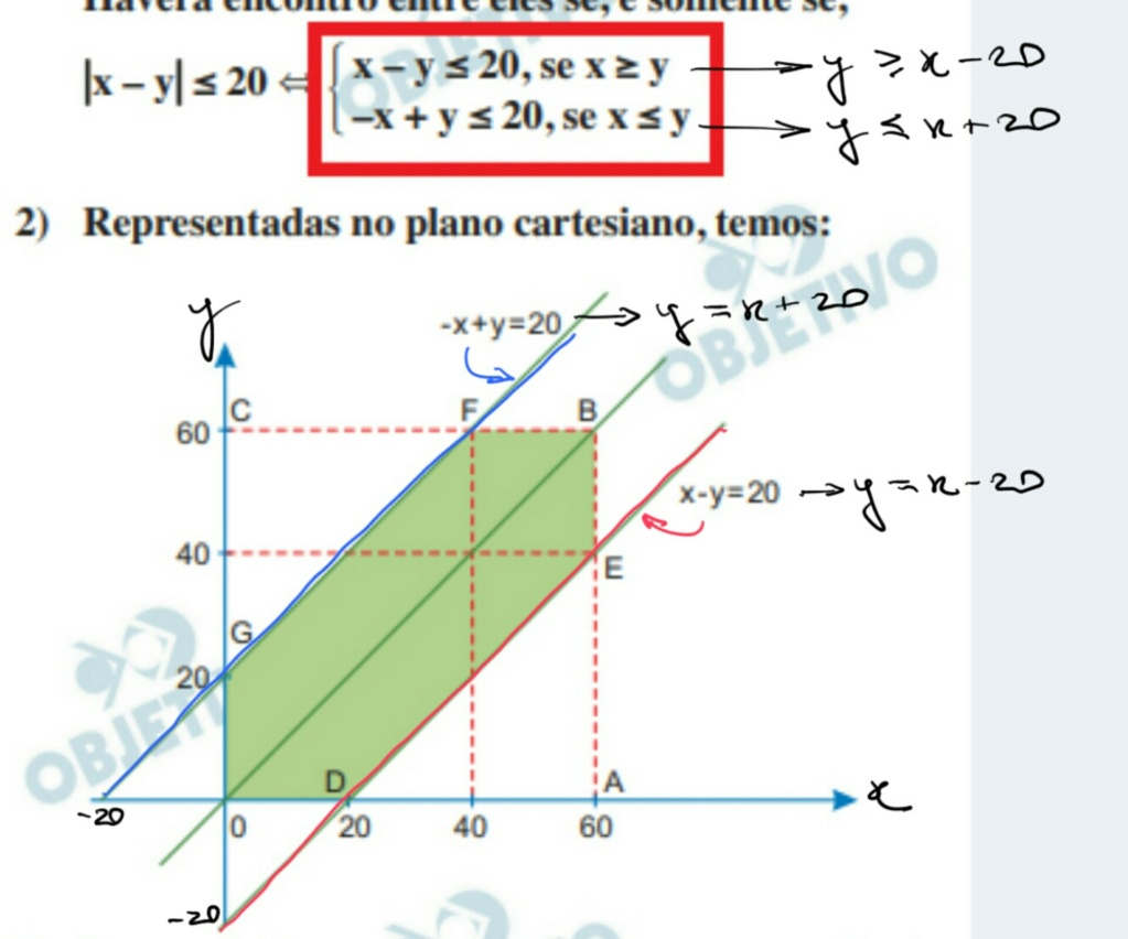 FGV-SP - Economia - 2018 - Inequação Modular Scre1248
