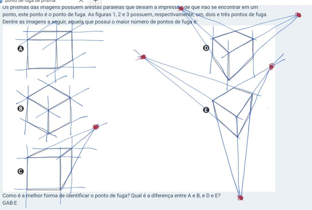 ponto de fuga de prisma Scree526