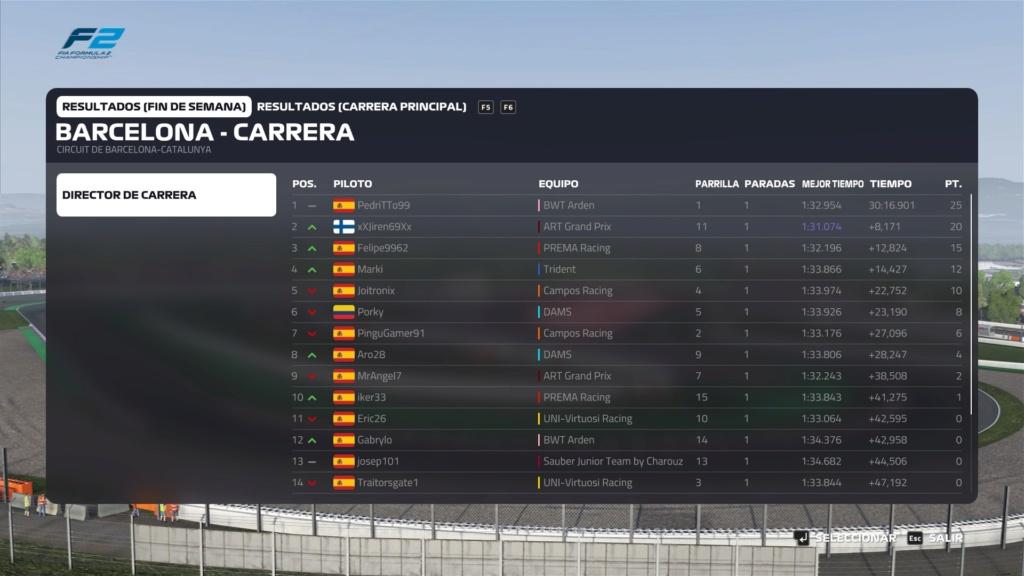 Resultados 3º GP SFRS by ECDF1 (F2) - Temporada 2 | España 110