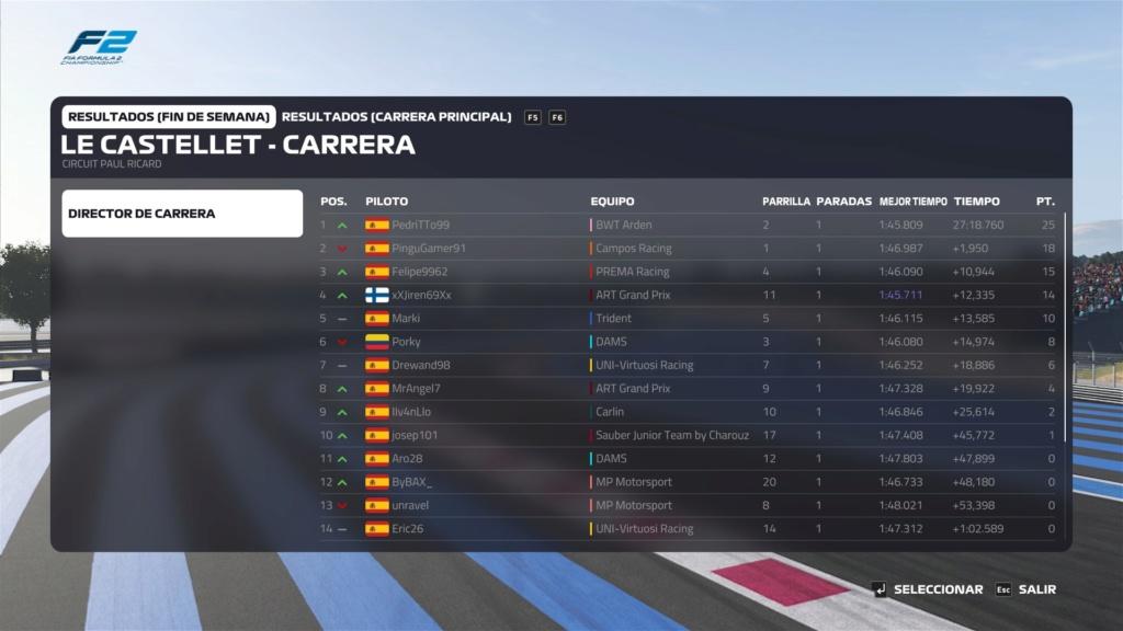 Resultados 5º GP SFRS by ECDF1 (F2) - Temporada 2 | Francia 112