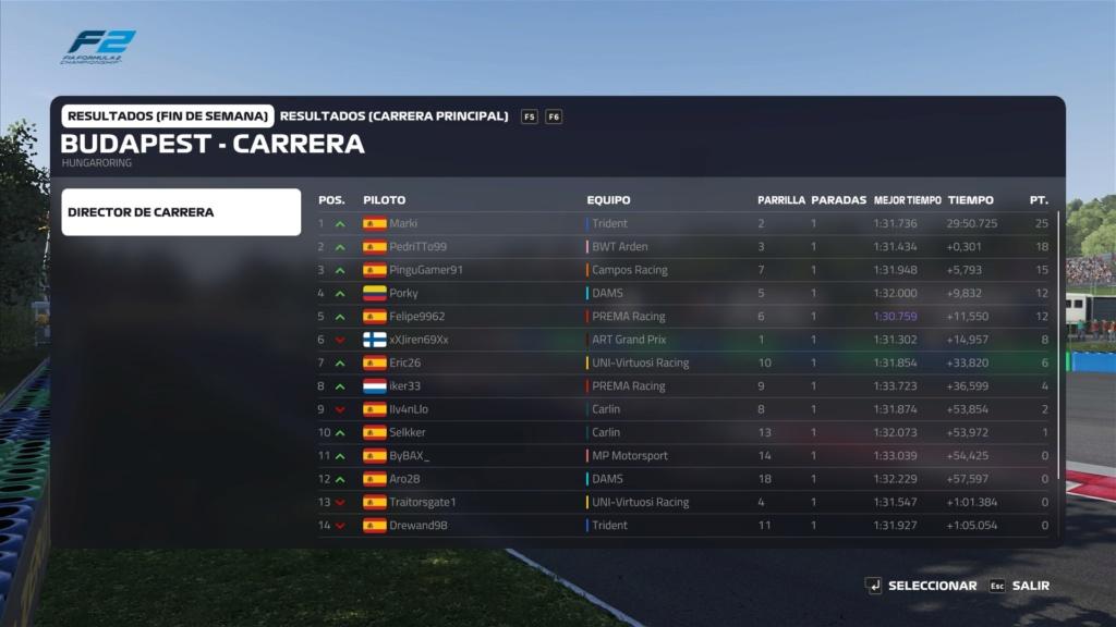 Resultados 8º GP SFRS by ECDF1 (F2) - Temporada 2 | Hungría 20200510