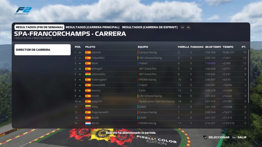 Resultados 9º GP SFRS by ECDF1 (F2) - Temporada 2 | Bélgica 215