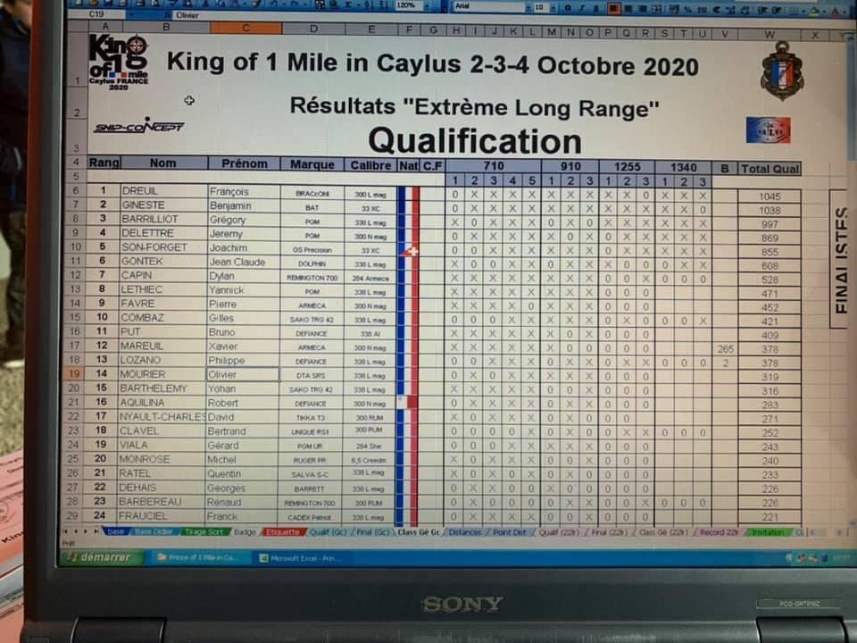 Prince of 1 Mile in Caylus 2020 ( 2-3-4 octobre) - Page 6 Cd4c6110