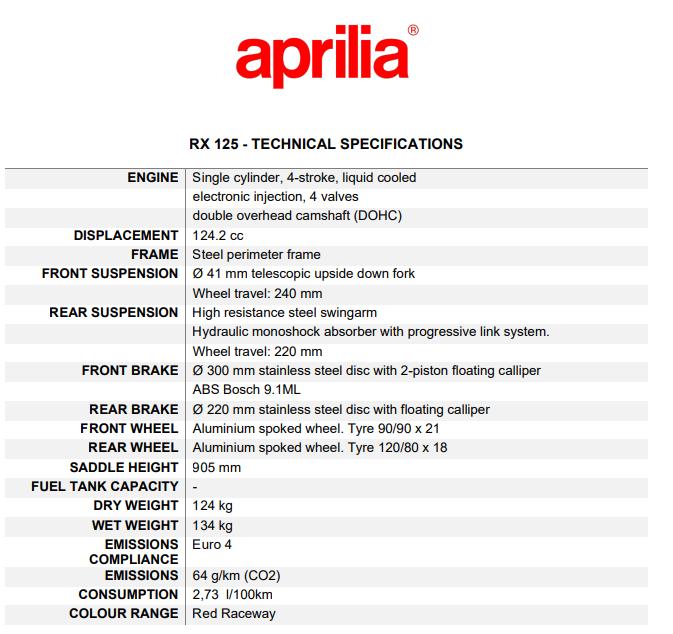 Aprilia RX 125 4T 2020-112