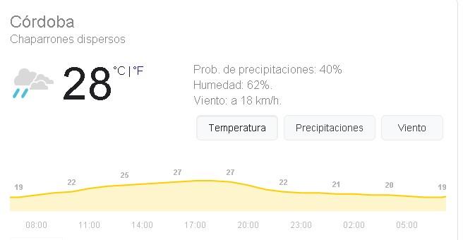 Qué tiempo hace donde vives? Screen21