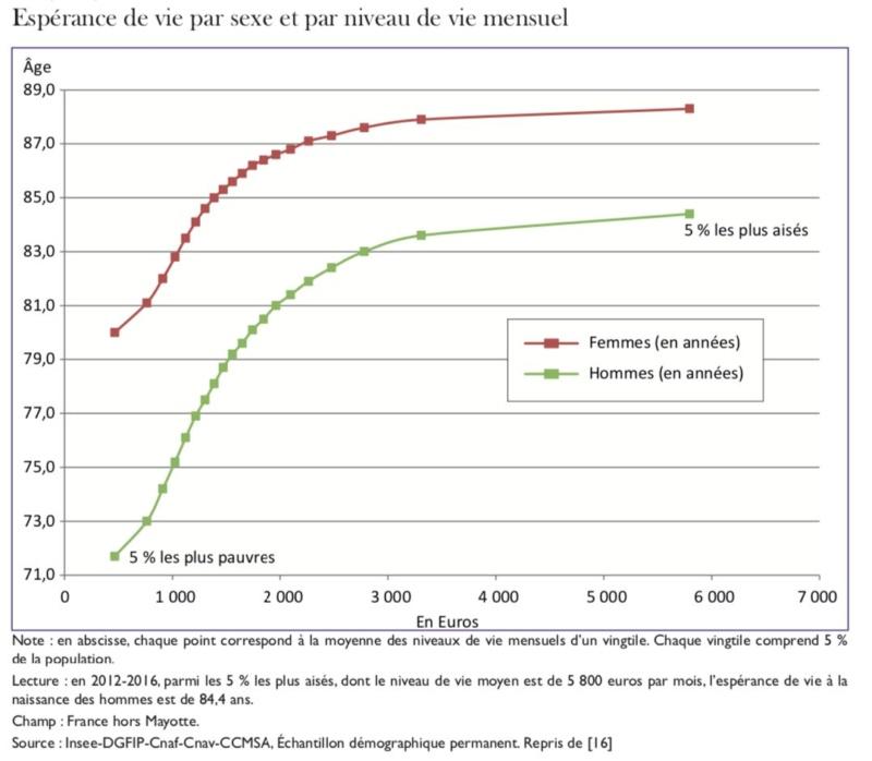 La réforme des retraites (débat pro et anti) - Page 4 Esp_vi10
