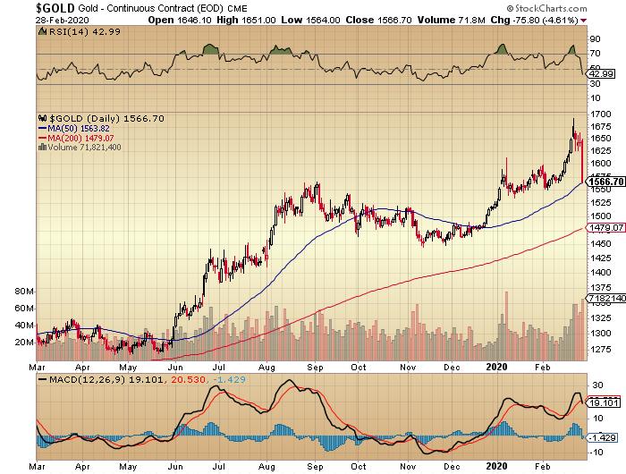 rien ne semble arréter la manipulation des marchés or et argent - Page 2 Gold13