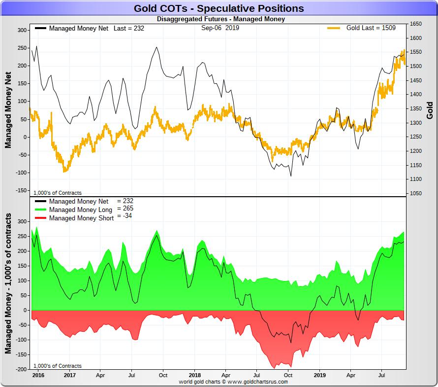 Spéciale COTS / Futures de L'or et de l'argent - Page 2 Goldco19