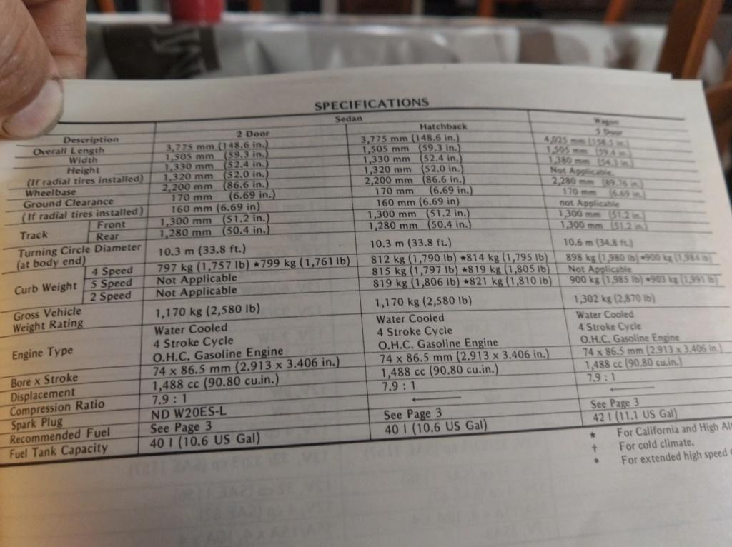 Enfin j'en ai une .. Honda CIVIC SB1 de 1977 1ère génération - Page 3 Img_2187