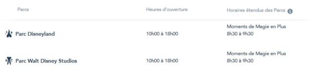 Les Aventures Ch'timiques (Mars 2014)(Novembre 2014)(Mars 2015)(Décembre 2015)(PassAnnuel 2016)(Décembre 2017)(Janvier 2019)(Novembre2019) - Page 10 Horair10