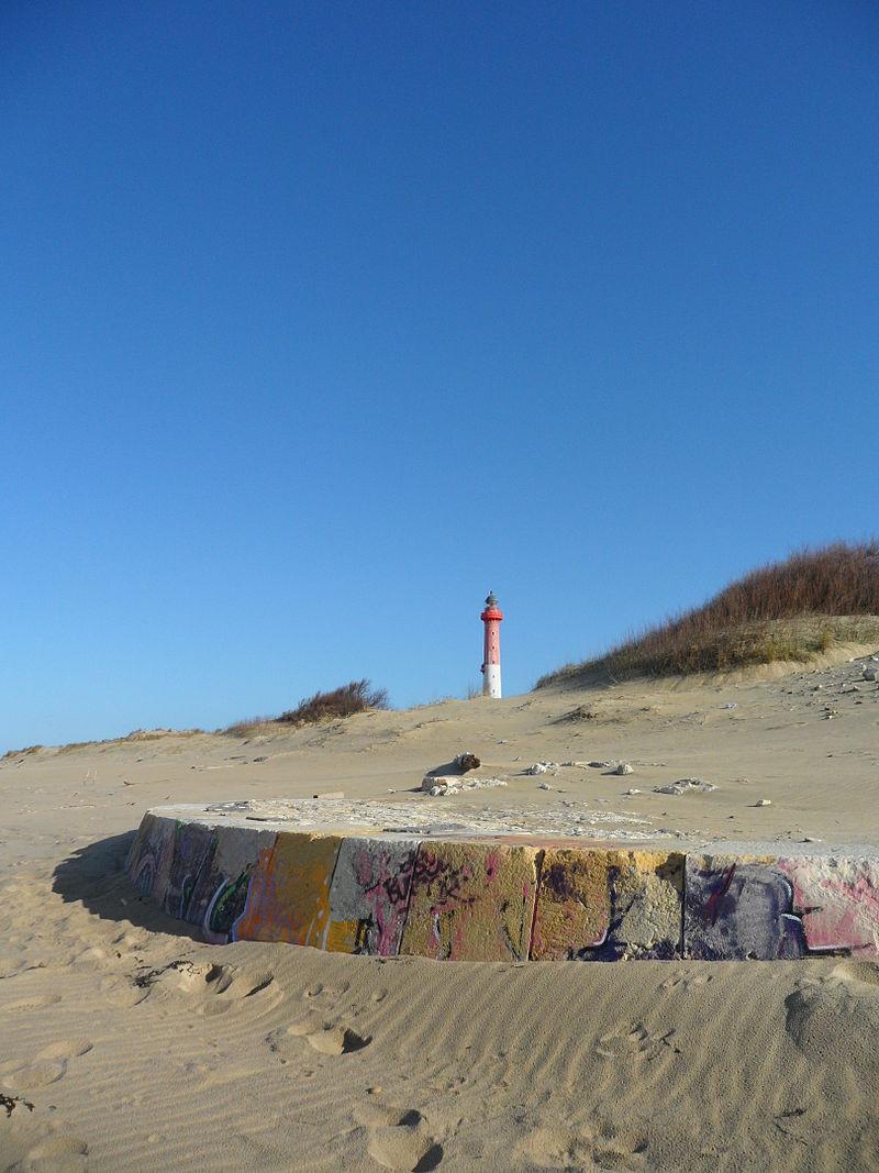 Erosion des plages Courbe10