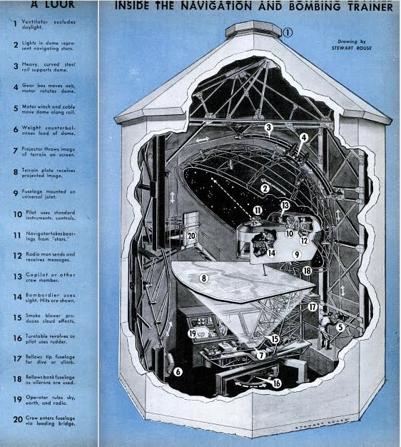 Dioramas grandes échelles de Norman Bel Geddes Zz201