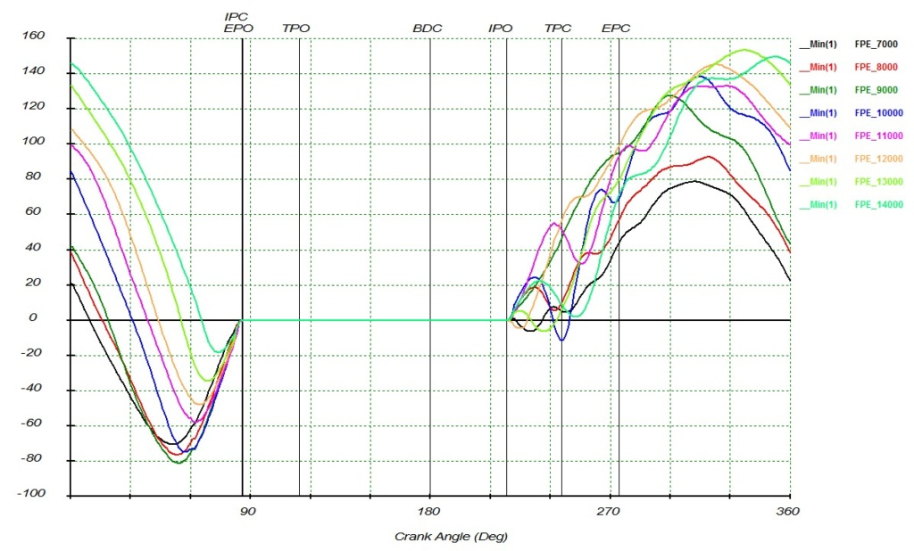 [Technique] La FPE-JBB, une 250 deux temps française... - Page 16 Arnaud12