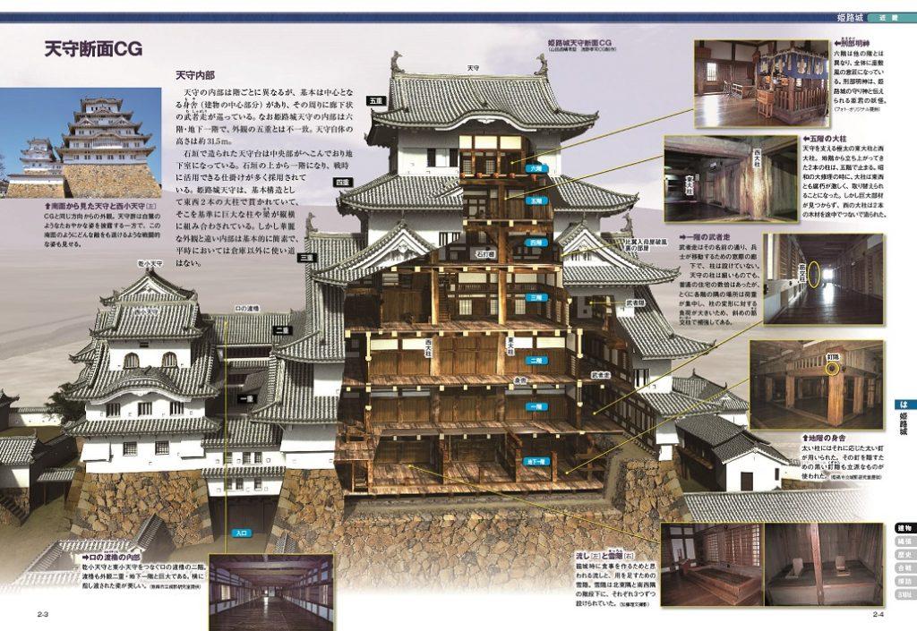 [QUESTION] Plan d'un donjon japonais  XVIe S !?  Chzete10