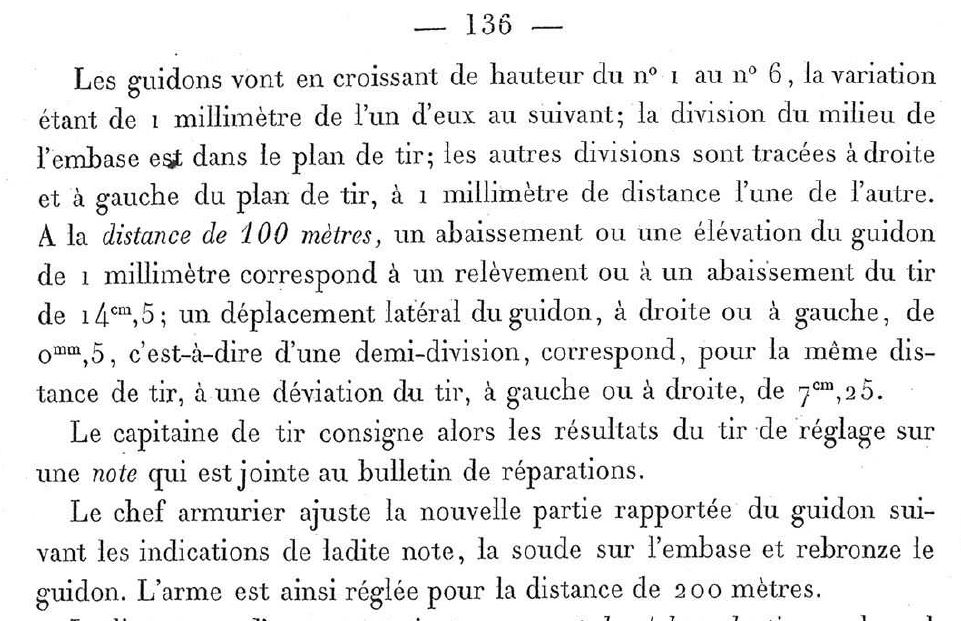 Hausse du GRAS 1874, sa ligne de mire évolutive et trajectoire de la Balle ...... Guidon11