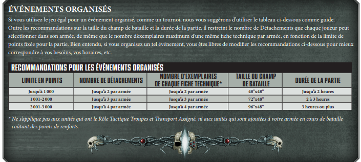 Rules Tournoi Warhammer 40k Games workshop Captur10