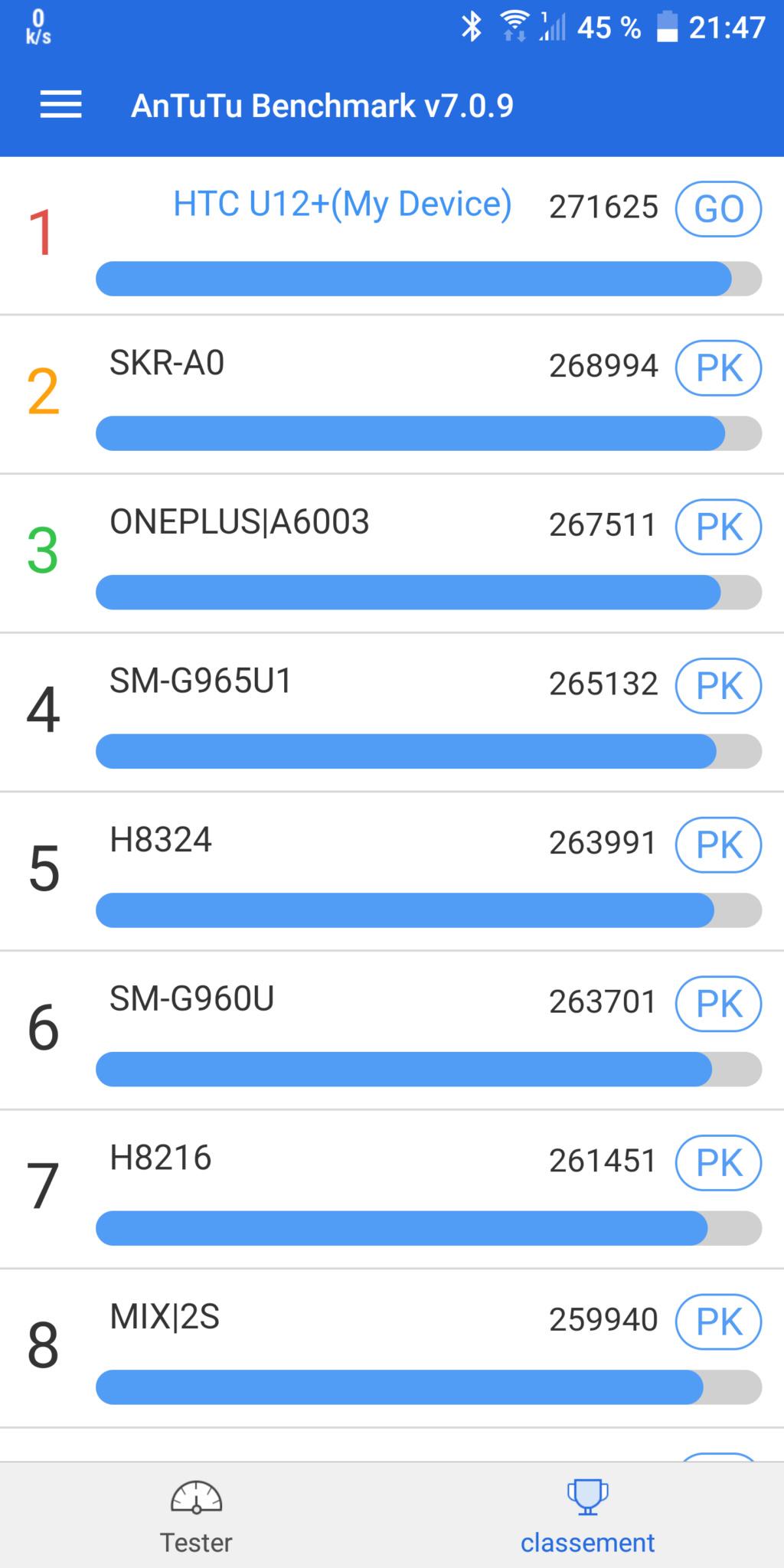 [INFO] Prix du HTC U12+ : Où l'acheter ? Screen11