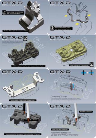 Furutech GTX-D (R)/ -D/-S NCF(R) High End Performance Receptacle+Wall Plate(New) Gtx-d-10