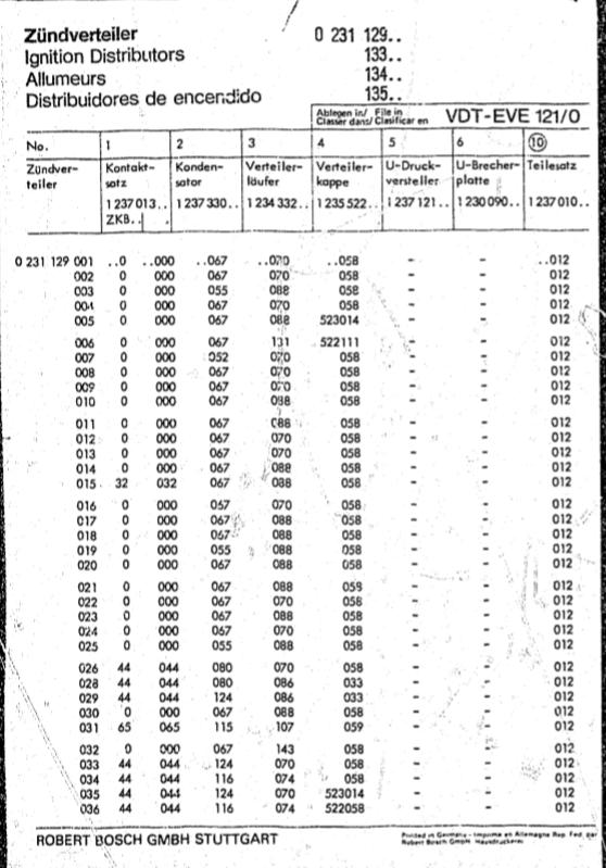 référence doigt d'allumeur clipsé Bosch alfa bertone ? - Page 2 02311212