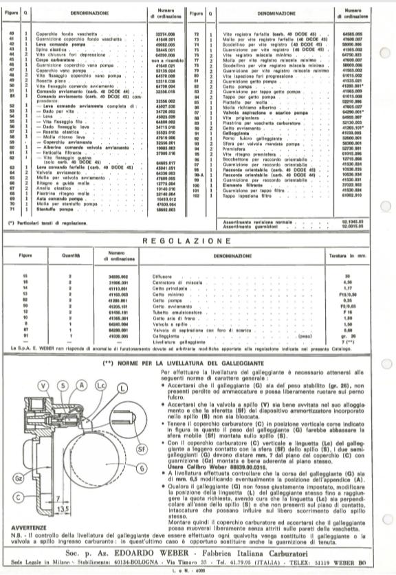 Information carburateurs weber dépollués  Weber_10