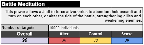 Ability & Character Statistics Programs v1.1 Battle17
