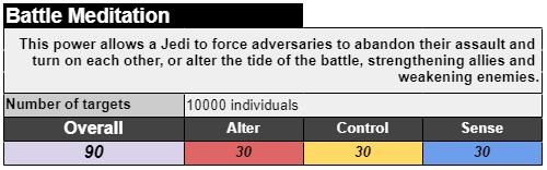 Ability & Character Statistics Programs v1.0 Battle17