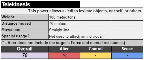 Ability & Character Statistics Programs v1.1 Teleki13