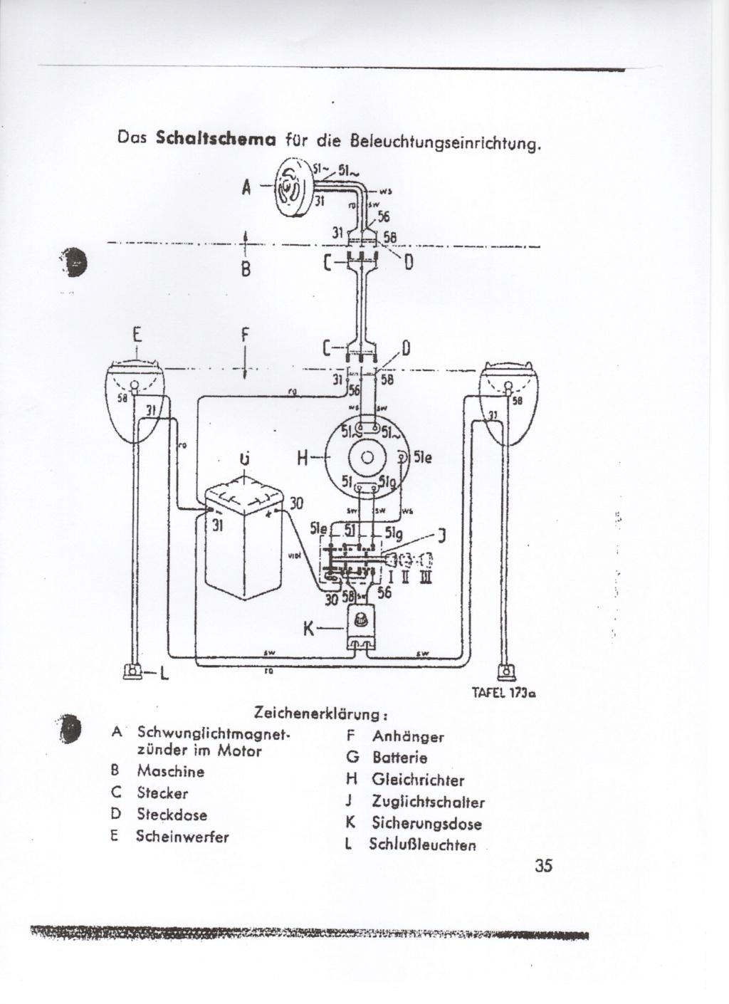 problème allumage Agria 2600 RL Schzom12