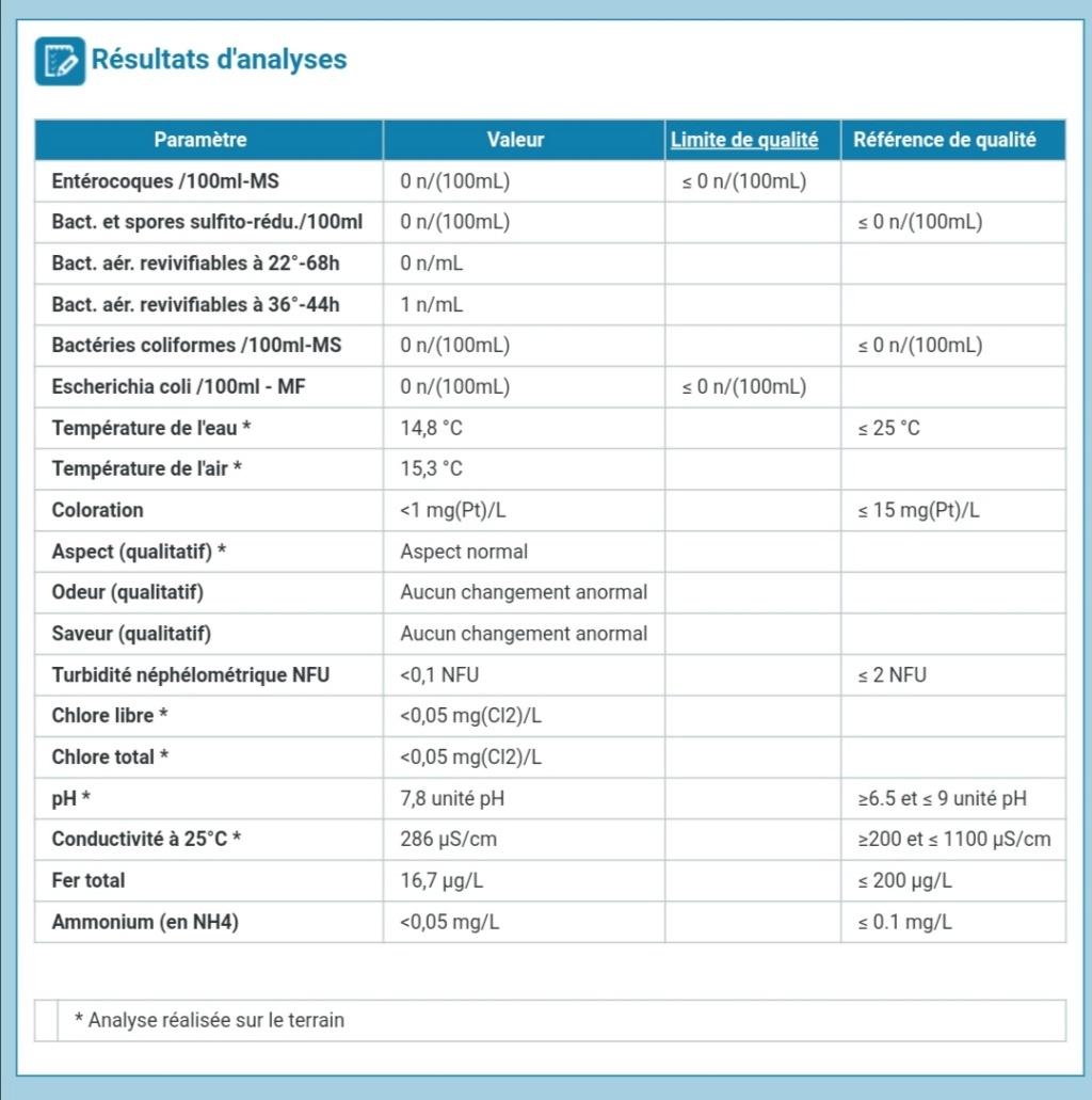 Electrolyse sans regul redox Screen10