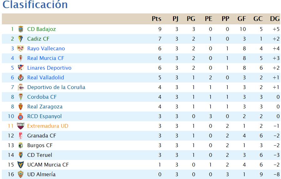 La Liga Segunda B J3 Scree162