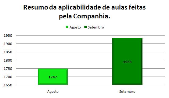 {003} Relatório Complementar - Ago/Set - {2019} Grzefi12