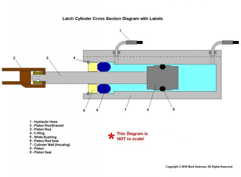 como cambiar el reten del piston hidrahulico del techo - Página 2 Latch_10
