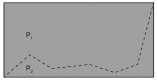 CESGRANRIO- razão de perímetros  P1_e_p10