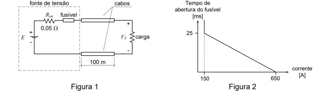 Elétrica 2019-110