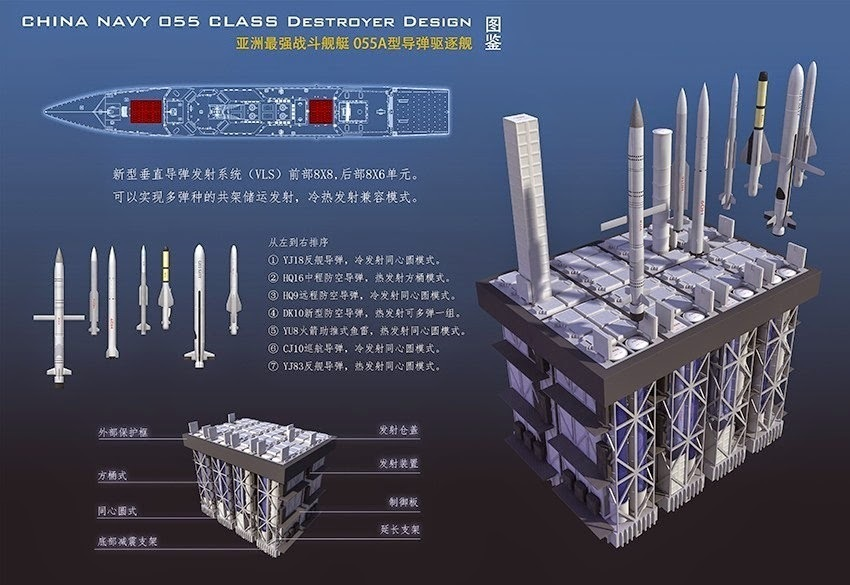 Type-055 DDG Large Destroyer Thread - Page 2 055-de10