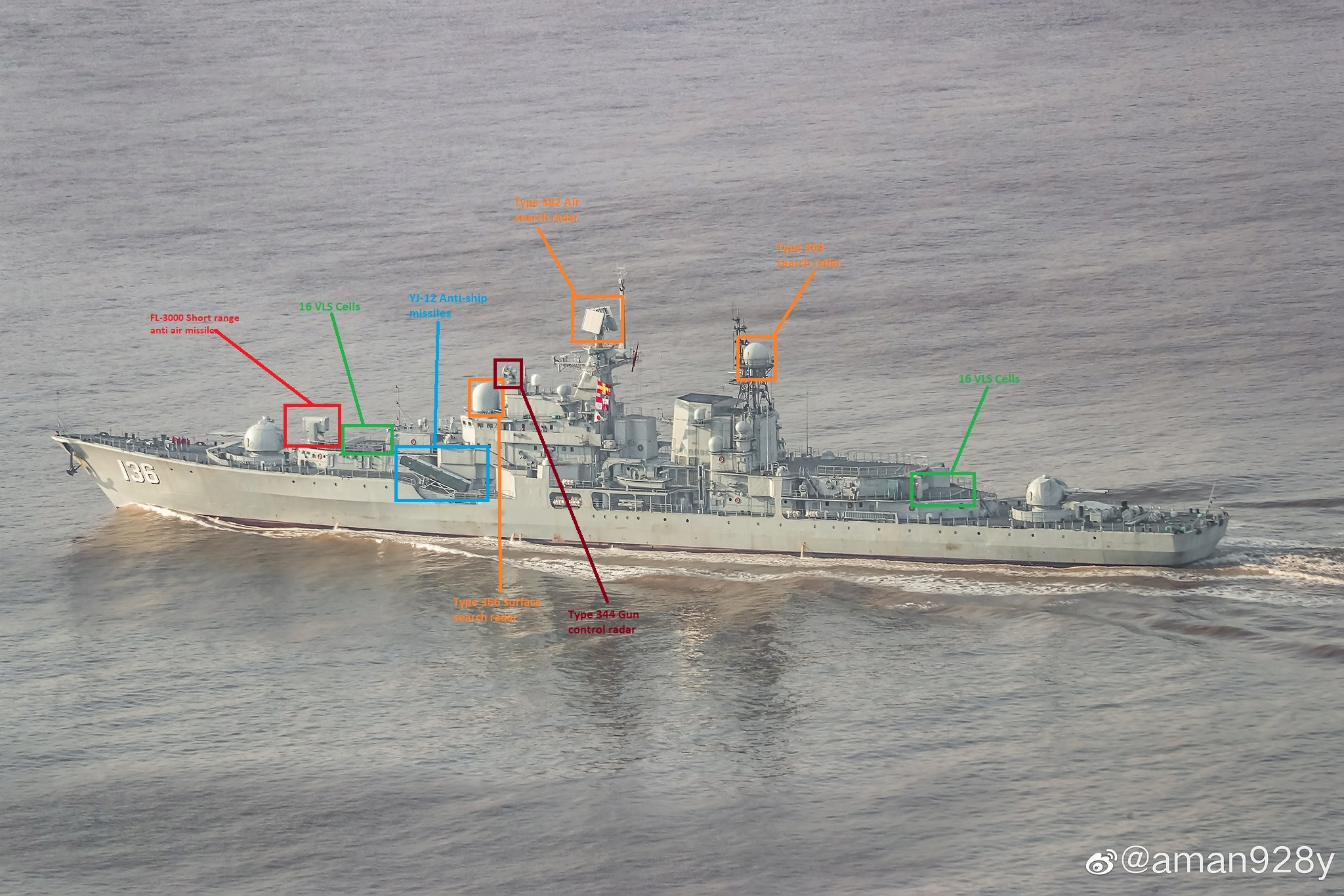 PLA Navy and Naval Air Force - Page 20 Update12
