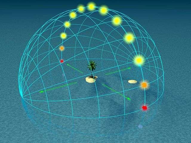 Quelle est la différence entre un équinoxe et un solstice ? 0038c110
