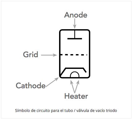 ¿Qué es un tubo de vacío?: Válvula termoiónica parte 3 112