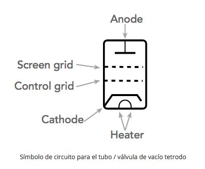 ¿Qué es un tubo de vacío?: Válvula termoiónica parte 4 113