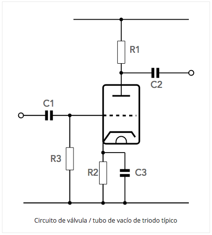 ¿Qué es un tubo de vacío?: Válvula termoiónica parte 3 213