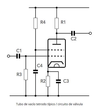 ¿Qué es un tubo de vacío?: Válvula termoiónica parte 4 214