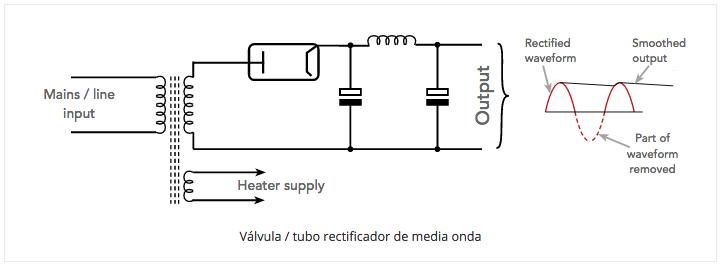 ¿Qué es un tubo de vacío?: Válvula termoiónica parte 2 410