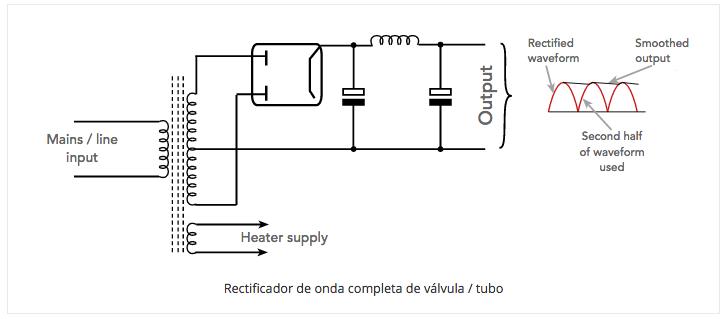 ¿Qué es un tubo de vacío?: Válvula termoiónica parte 2 510