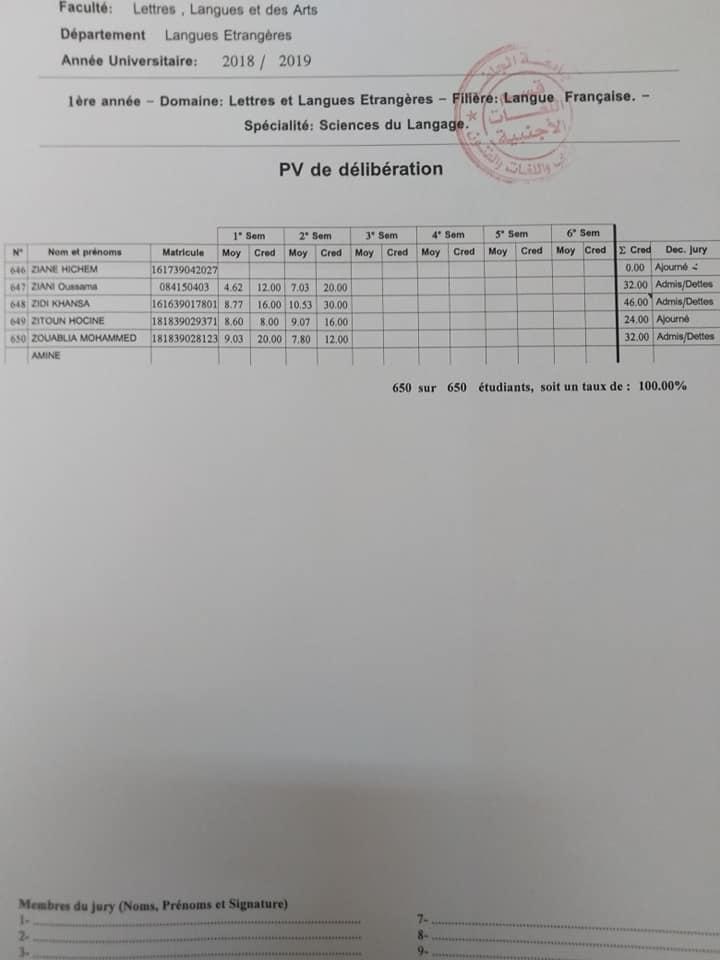L1/ Français Résultats définitifs Fb_img10