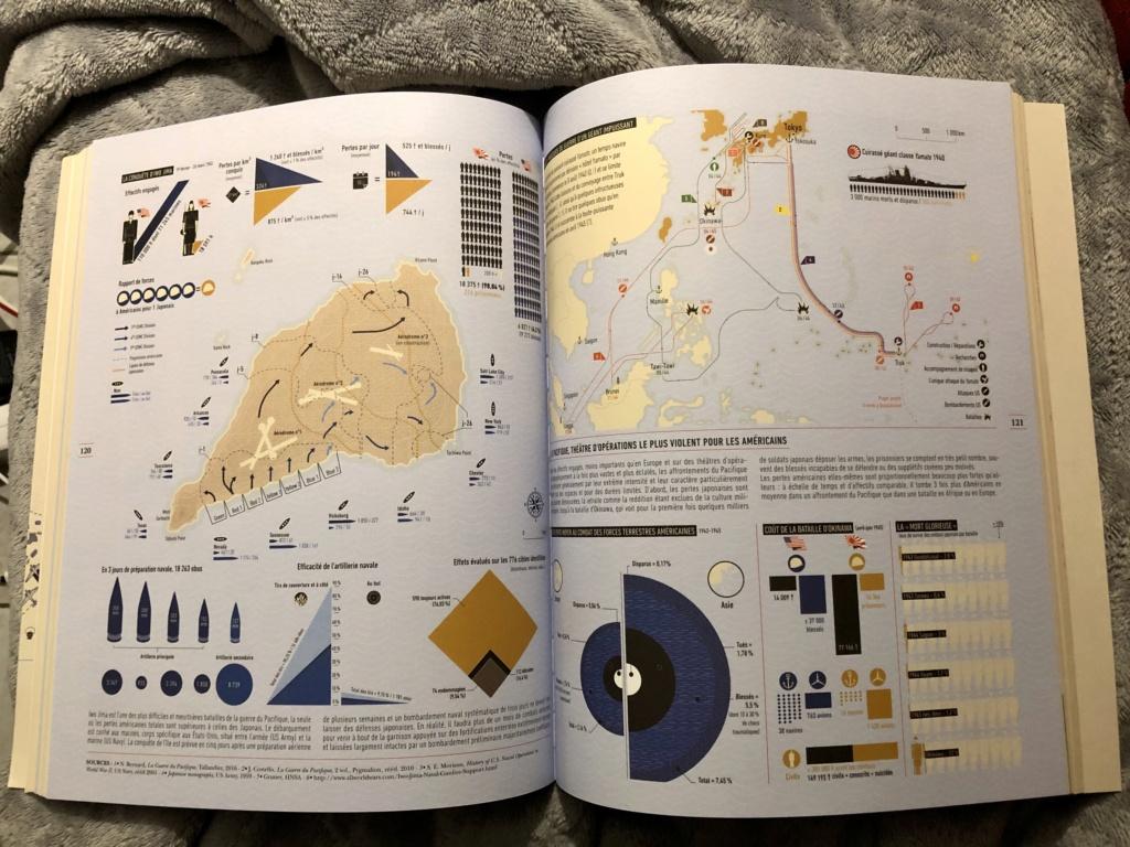Livre infographie de la seconde guerre mondiale 8c09cb10